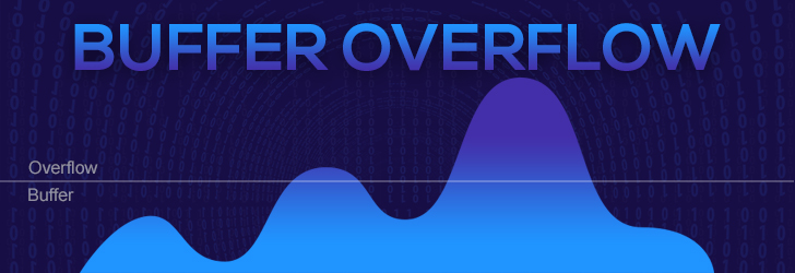 Como funciona un Buffer Overflow - parte I