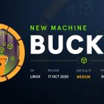 HackTheBox machines – Bucket WriteUp